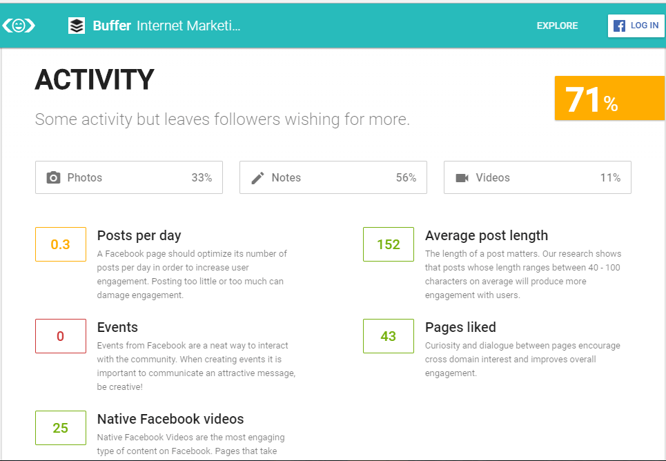LikeLyzer - Engagement, Audience Behavior and Content Analytics